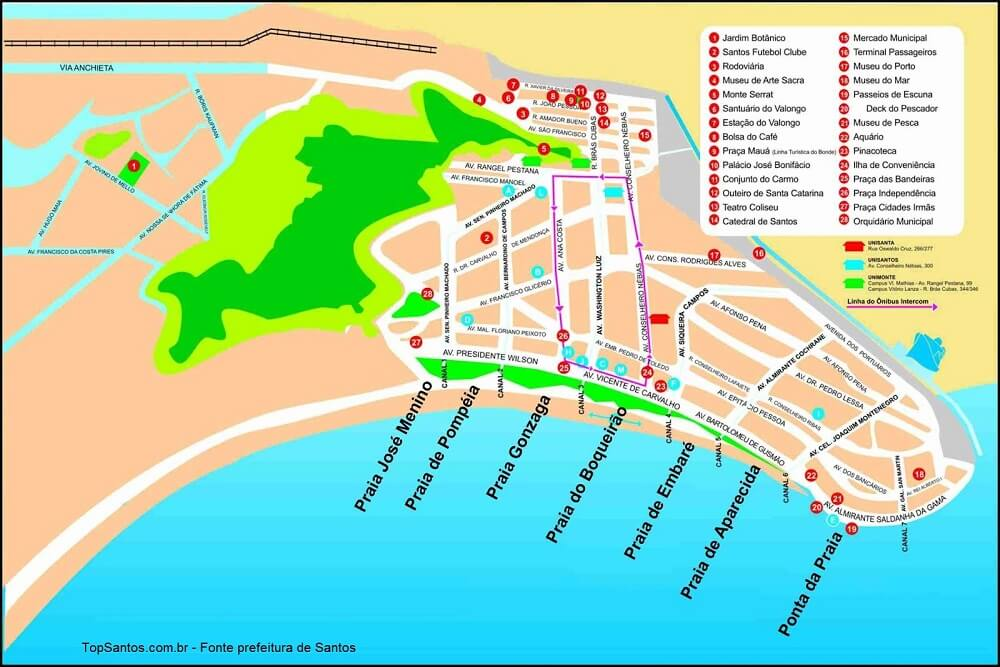 Mapa das Praias de Santos